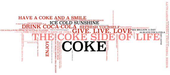 cokewordle